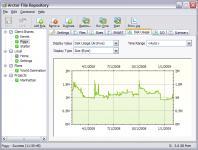 Screenshot programu Arctor Disk To Disk Backup Free 2.1.0.7