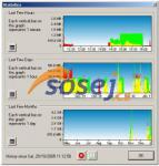 Screenshot programu Bitmeter 2 12.3.621