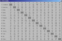 Screenshot programu Český hokej na PC 3.4
