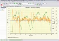 Screenshot programu DataExplorer 3.2.4