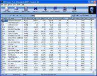 Screenshot programu DBF Viewer Plus 1.72