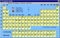 Screenshot programu Periodická tabulka 2.86