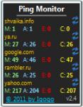 Screenshot programu Ping Monitor 7.1