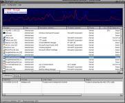 Screenshot programu Process Lasso 3.59.5  Beta