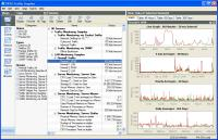 Screenshot programu PRTG - Paessler Router Traffic Grapher 6.2.1.950