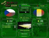 Screenshot programu Road to World Cup 2006