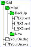 Screenshot programu YourDir 1.7
